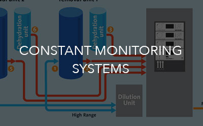 Constant-Monitoring-Systems